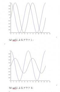 複数のグラフィック・ウィンドウを開く:scf