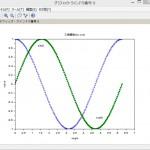 グラフに文字列を描画:xstring