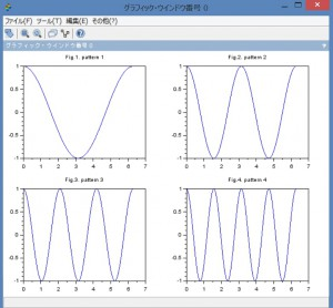 一つのグラフィックウインドウに複数のグラフを描くsubplot